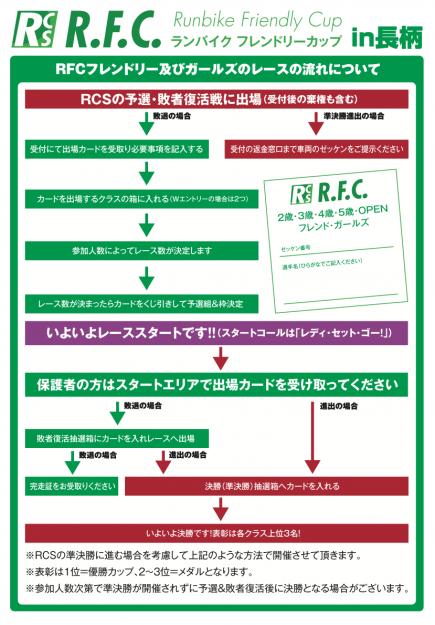 RFCkaisai