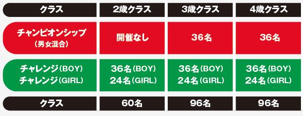 スクリーンショット 2013-12-13 10.33.54